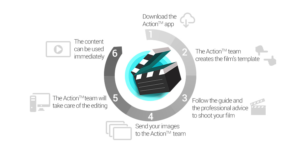 infographie-action-anglais