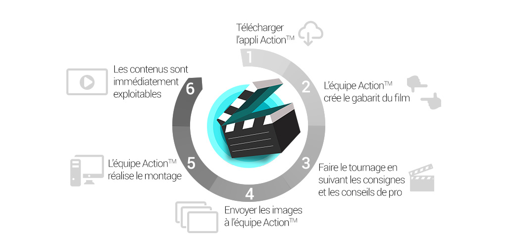 infographie-action